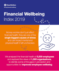[Infographic] Financial Wellbeing Index 2019