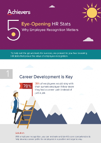 5 Eye-Opening HR Stats – Why Employee Recognition Matters