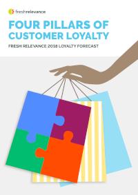 Four Pillars of Customer Loyalty