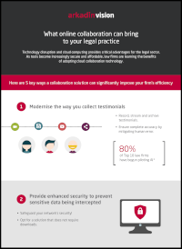 What Online Collaboration Can Bring to Your Legal Practice