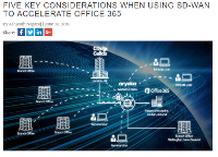 5 Key Considerations when Using SD-WAN to Accelerate Office 365