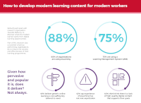[Infographic] How to Develop Modern Learning Content for Modern Workers