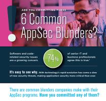 Unterlaufen auch Ihnen diese 6 typischen Fehler im Bereich der Anwendungssicherheit? [Infographic]