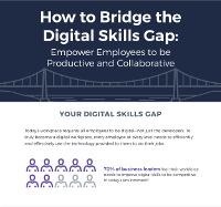 [Infographic] How to Bridge the Digital Skills Gap