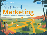 2017 State of Marketing