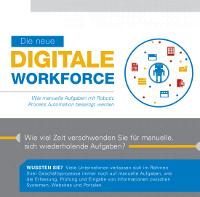 """Digitale Arbeitskräfte"" erschaffen"
