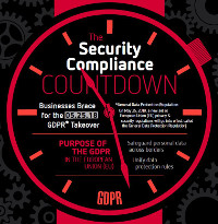The Security Compliance Countdown