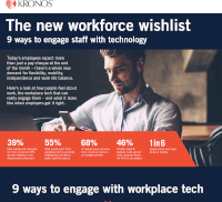 Solutions to Engage Your Workforce: The New Workforce Wishlist [Infographic]