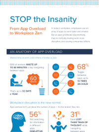 STOP the Insanity [Infographic]