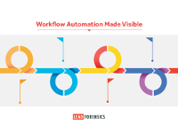 Workflow Automation Made Visible