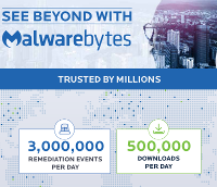 The Business Impact of Malware Infections