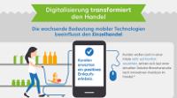 Die Einzelhandelsbranche transformieren: Die Macht der Digitalisierung