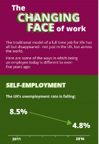 The Changing Face of Work