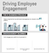 Creating a Strategic HR Organization